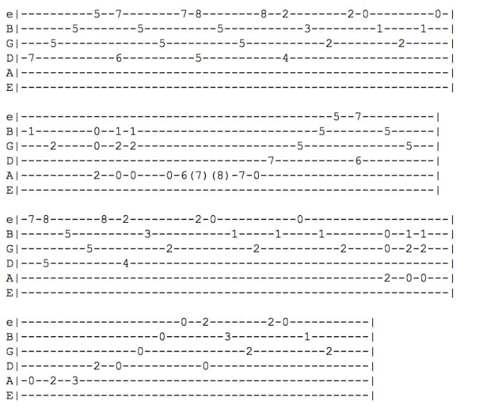 Easy guitar chords to popular songs