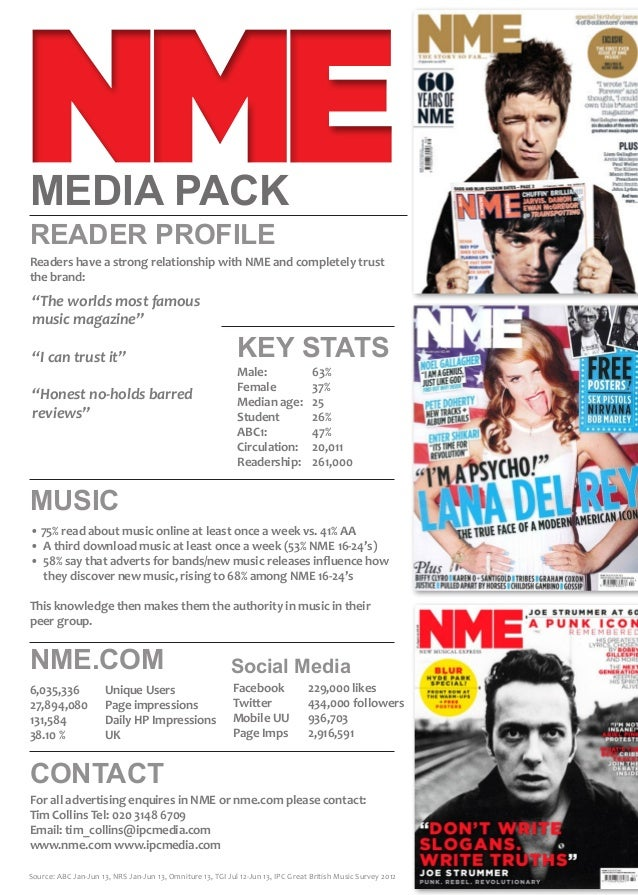 Nme new music releases